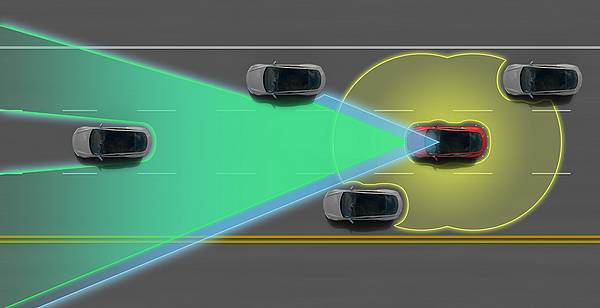 Caméras et radars Autopilot Tesla